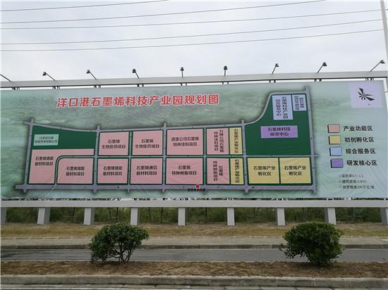 如东洋口港石墨烯科技产业园规划图