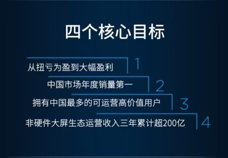 乐视大屏生态达千万级用户, 制定2017-2019新阶段三大战略四个核心目标2