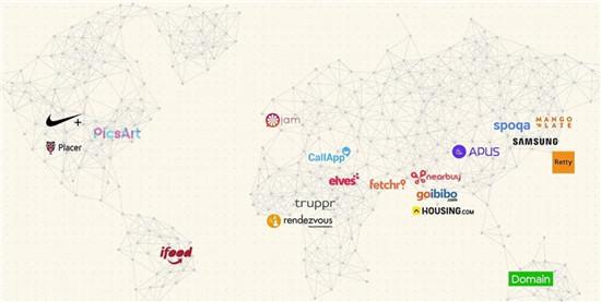 "Facebook""Places Graph"" 计划的合作伙伴,APUS是中国区唯一代表。"