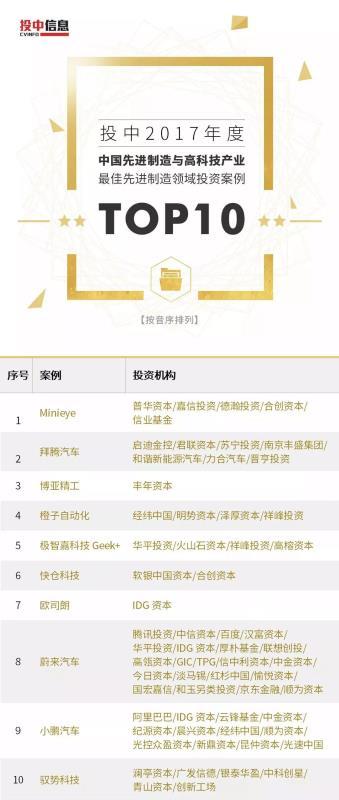 MINIEYE荣膺投中2017年先进制造和高科技产业最佳投资案例TOP10 (1)