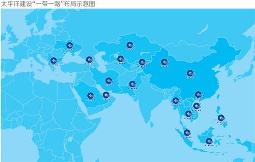 31 资料来源:太平洋建设