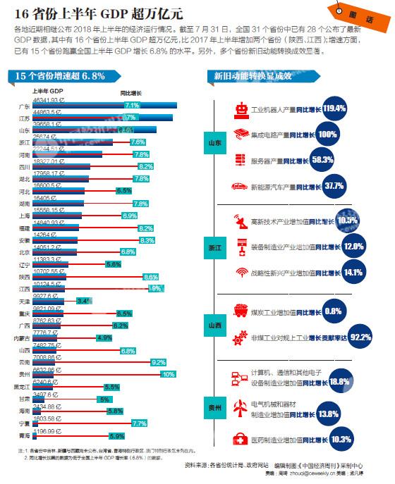 江西什么时候能超过陕西gdp_2017年陕西各市GDP排行榜 完整版 西安总量第一 4城增速超9 附榜单