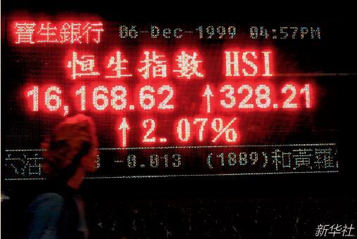 p31 1999年12月6日,香港恒生指数突破16000点, 以16168.62点报收。这是自亚洲金融危机以来恒生指数首次重上16000点。