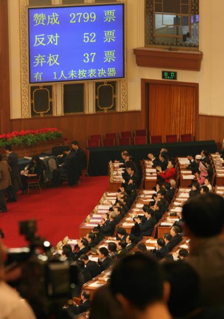 p142-2007 年3 月16 日,第十届全国人民代表大会第五次会议表决通过《中华人民共和国物权法》。