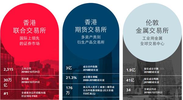 截图来源:香港交易所网站2