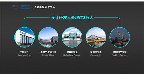 吉利-全球工程研发中心