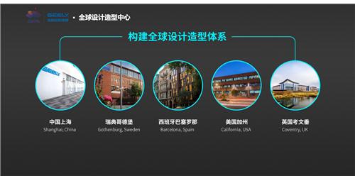 吉利-全球造型设计中心