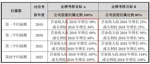 来源:乐鑫科技公告