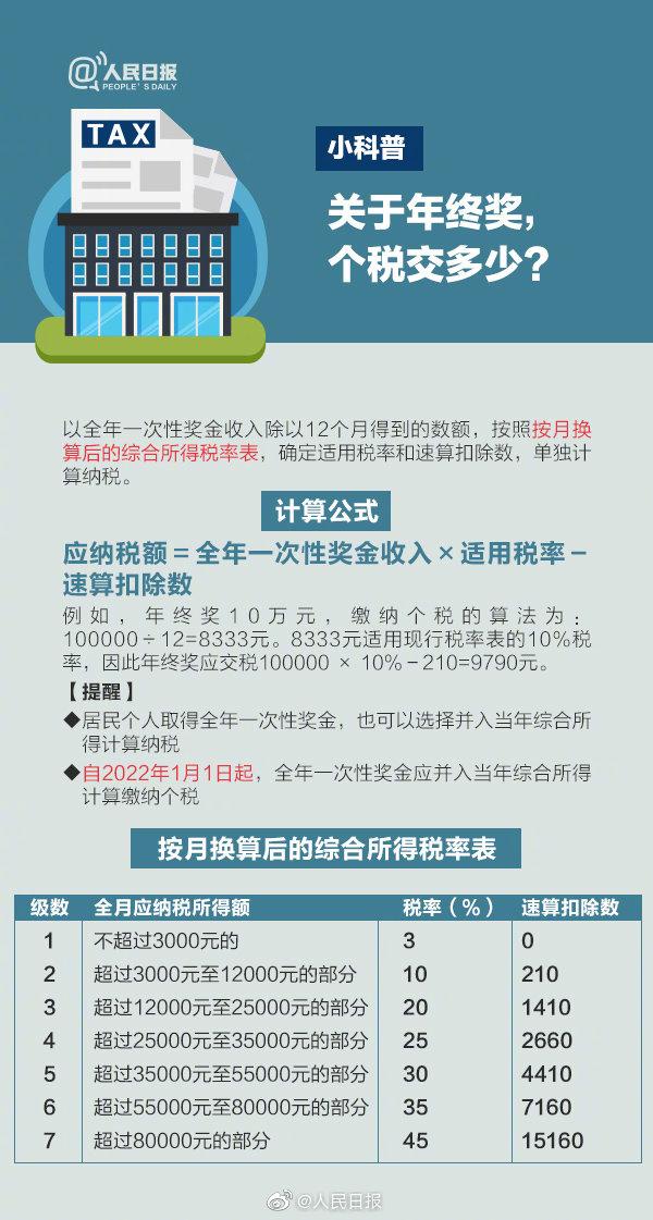 http://www.weixinrensheng.com/zhichang/1207397.html