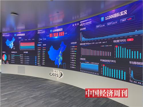 12306全路客票系统监控中心监控大屏。《中国经济周刊》记者 周琦 摄