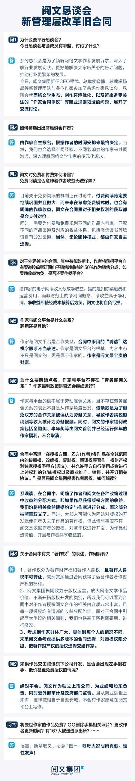 """閱文新管理層回應""""合同風波"""""""