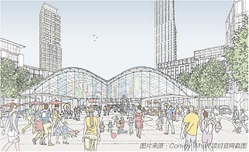 Convoys Wharf项目艺术家设想图