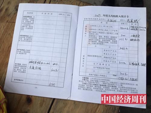 王平安一家的精准扶贫手册。(摄影:邓雅蔓)
