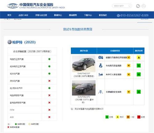 帕萨特最新测试成绩 来源:中保研官网